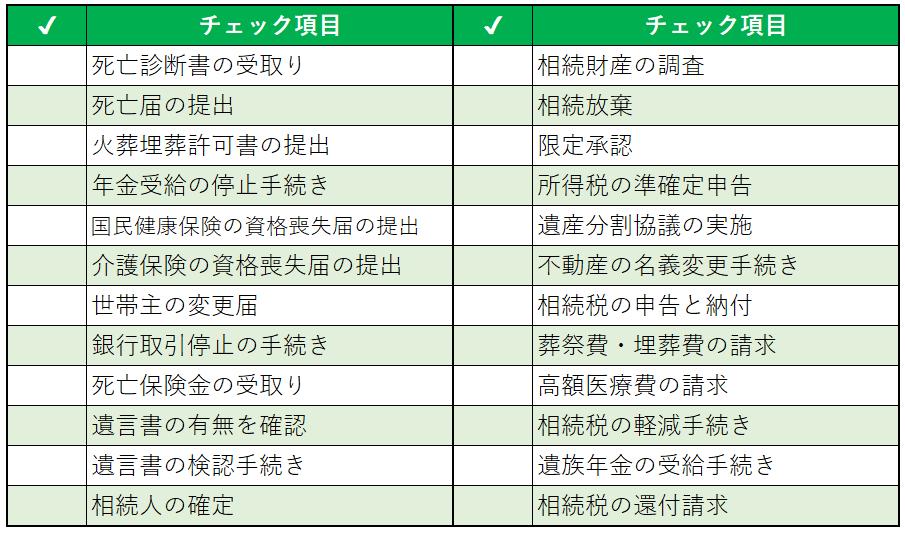 sozoku_checklist